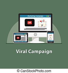 SEO Viral marketing campaign
