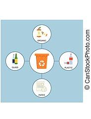 Separation recycling bins. Waste segregation management concept. Vector Illustration