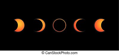 Sequence in 5 steps of an solar annular eclipse on black...