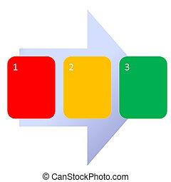 Sequential step diagram