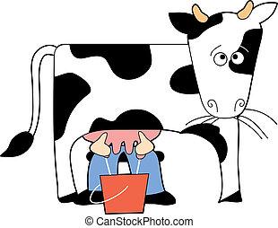 ser, milked, vaca