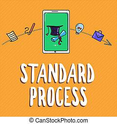ser, produto, conceito, regras, texto, process., padrão,...