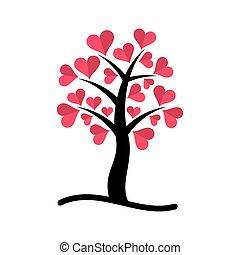 serca, drzewo, czerwony