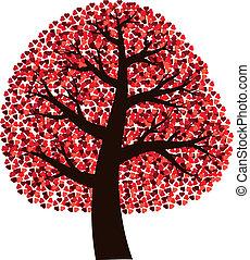 serca, drzewo