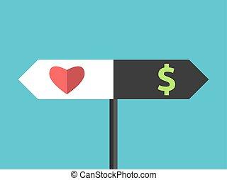 serce, dolar znaczą, kierunek