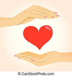 serce, dzierżawa wręcza