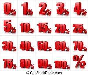 serie, porcentaje, números