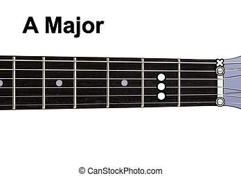 series., cordes, -, guitare, major., diagrammes