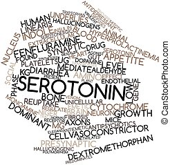 Serotonin - Abstract word cloud for Serotonin with related...