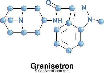 serotonin, granisetron, 受容器, antagonist