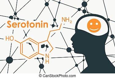serotonin., hormon, képlet