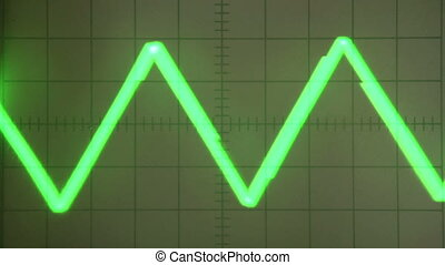 Serrated Signal - Analog oscilloscope screen with a green...