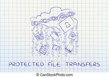 &, serrure, transfert, protégé, fichier, pluie, transferts, document, nuage