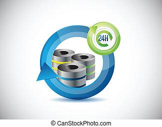 server 24 hour service concept illustration design
