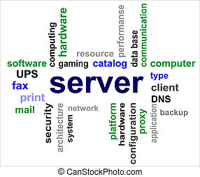 A word cloud of Server related items