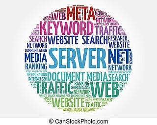 Server word cloud