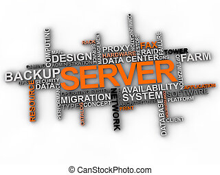 Server word cloud over white background