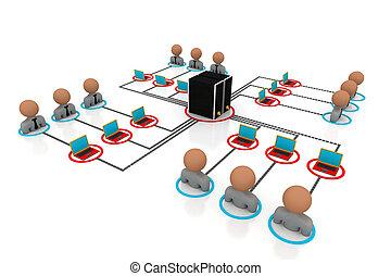 serveur réseau