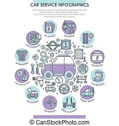 serviço carro, infographics