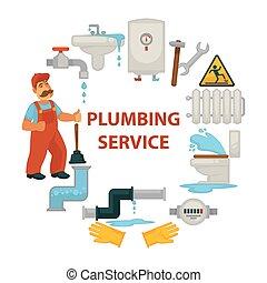 service, affiche, ouvrier, promotionnel, cassé, ingénierie, plomberie, sanitaire