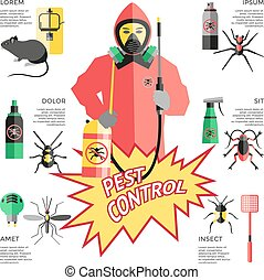 Service For Pest Control Website