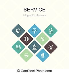 Service Infographic 10 option color design. Solution, assistance, quality, support simple icons