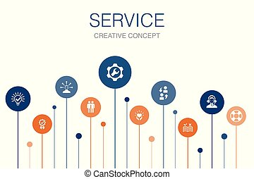 Service Infographic 10 steps template. Solution, assistance, quality, support icons