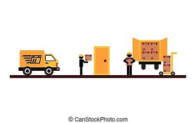 service livraison