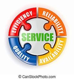 service, puzzle., conceptua, three-dimensionall, image.
