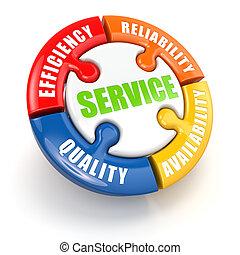Service puzzle. Conceptual image. - Service puzzle on white...