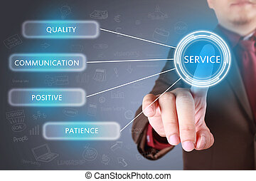 Service Quality Communication Positive Patience in Business Concept