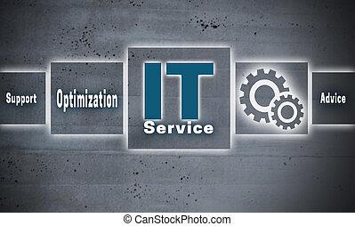 service, touchscreen, concept, il, fond