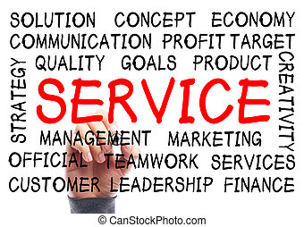 Service Word Cloud
