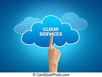 services, облако