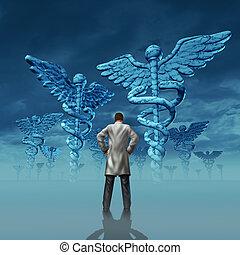 services médicaux, défi