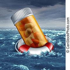 services médicaux, plan, risque