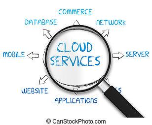 services, verre, -, magnifier, nuage