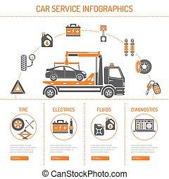 servicio coche, infographics