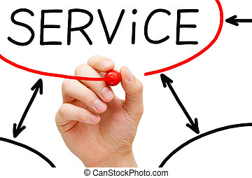 servicio, diagrama flujo, rojo, marcador
