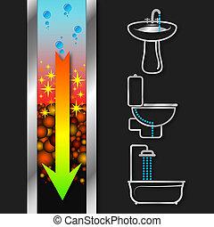 servicio, fregadero, instalación de cañerías, tubo, agua,...
