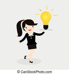 servire, concetto, idea