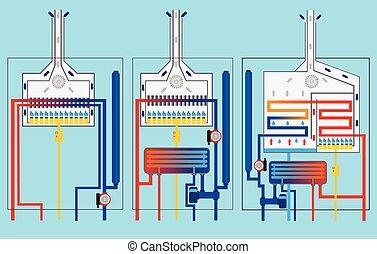 set., ガス, ボイラー, boiler., condensing, vector.