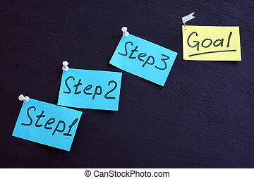 Set and reach goal. Planning with steps concept.