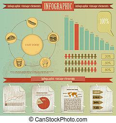 set, cibo, vendemmia, -, digiuno, tema, infographics
