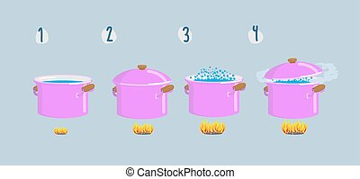 Set cooking plates. Boiling water for various dishes.