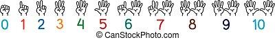 set, educazione, dita, mani, conteggio, icona