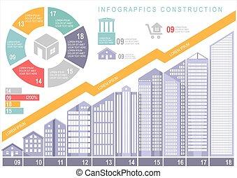 Set elements of construction infographics