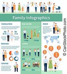 set, famiglia, infographic
