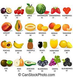 set, hoeveelheid, calorieën, in, fruit, op wit