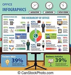set, kantoor, infographics